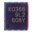 RJK0366DPA